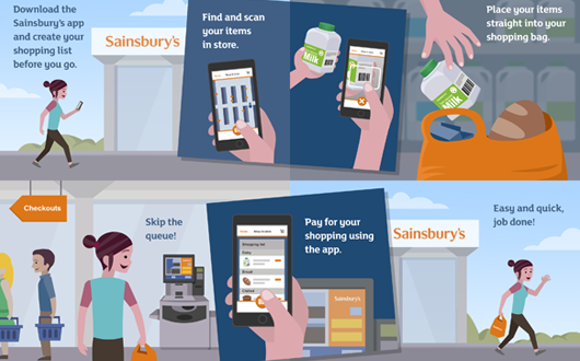 In-store-shopping-app-infographic