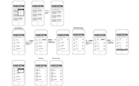 wire framing is the process of creating a mockup that will help you and your team mates understand the sequence of your app screens and how a customer will