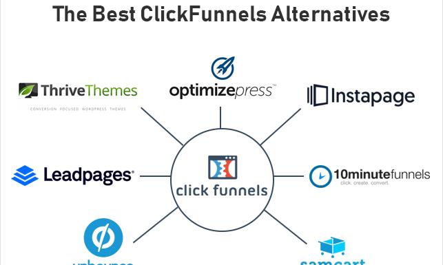 The Best ClickFunnels Alternatives
