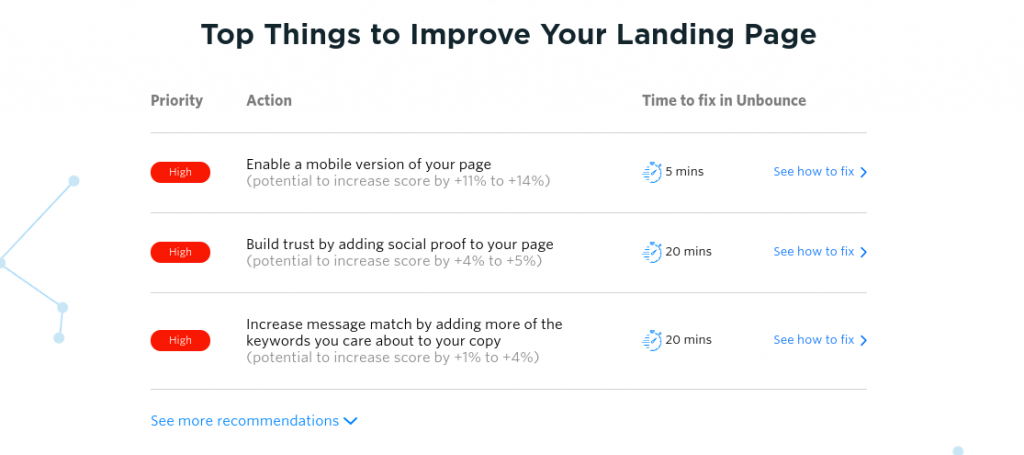 Unbounce Mobile responsive landing page builder
