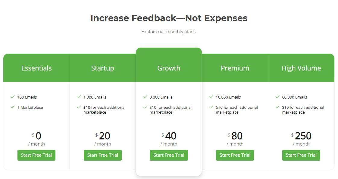 Feedback Genius Premium Plans