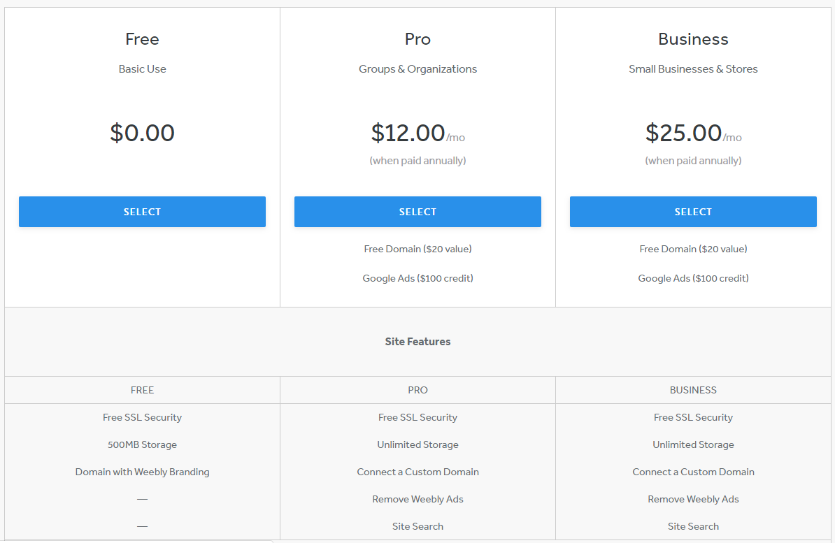 Divi Vs Weebly: Which Program Helps You build a better
