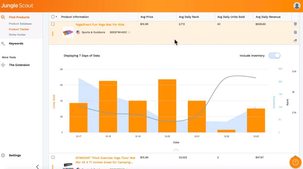 Data analytics from Jungle Scout help determine how recent or prolonged the success of a product is